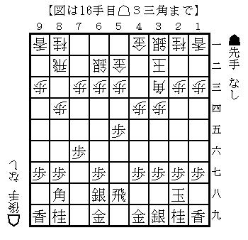 始めての将棋図面