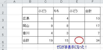 excel0値3