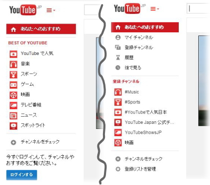 YouTube管理画面