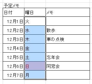 条件付き書式特定文字に色4
